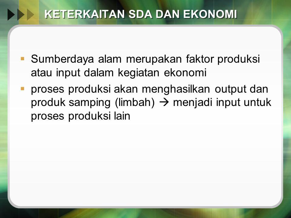 KETERKAITAN SDA DAN EKONOMI  Sumberdaya alam merupakan faktor produksi atau input dalam kegiatan ekonomi  proses produksi akan menghasilkan output d