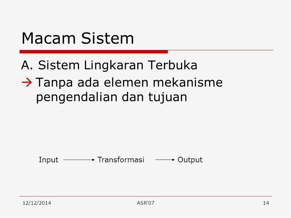 12/12/2014ASR'0714 Macam Sistem A. Sistem Lingkaran Terbuka  Tanpa ada elemen mekanisme pengendalian dan tujuan Input TransformasiOutput