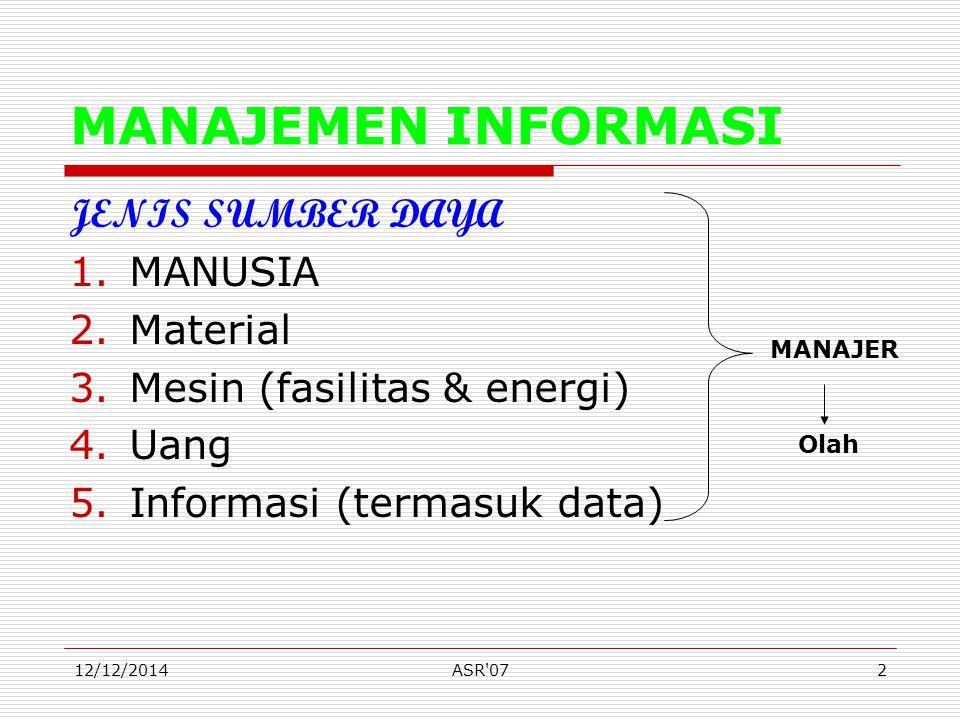 12/12/2014ASR 072 MANAJEMEN INFORMASI JENIS SUMBER DAYA 1.MANUSIA 2.Material 3.Mesin (fasilitas & energi) 4.Uang 5.Informasi (termasuk data) MANAJER Olah