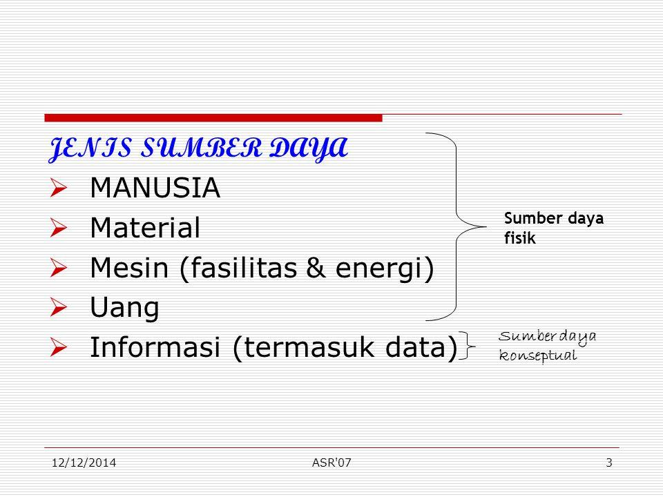 12/12/2014ASR'073 JENIS SUMBER DAYA  MANUSIA  Material  Mesin (fasilitas & energi)  Uang  Informasi (termasuk data) Sumber daya fisik Sumber daya