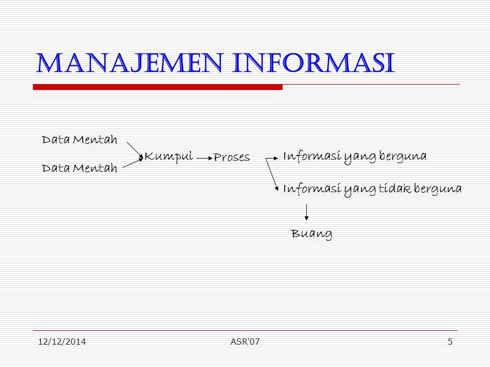 12/12/2014ASR'075 Manajemen Informasi Data Mentah Kumpul Proses Informasi yang berguna Informasi yang tidak berguna Buang