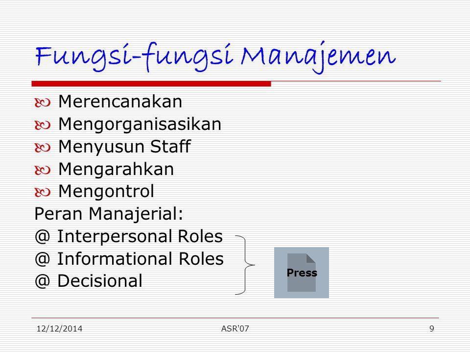 12/12/2014ASR 079 Fungsi-fungsi Manajemen Merencanakan Mengorganisasikan Menyusun Staff Mengarahkan Mengontrol Peran Manajerial: @ Interpersonal Roles @ Informational Roles @ Decisional Press