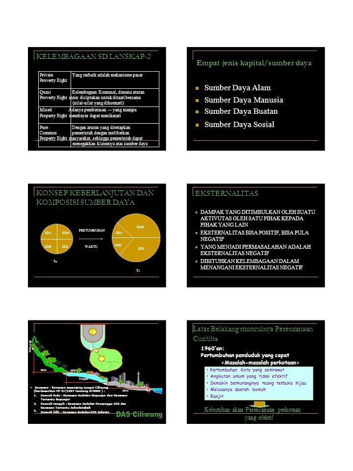 2000 m dpl S. Ciliwung KELEMBAGAAN SD LANSKAP-2 Private Proverty Right Yang terbaik adalah mekanisme pasar QuasiKelembagaan Komunal, dimana aturan Pro