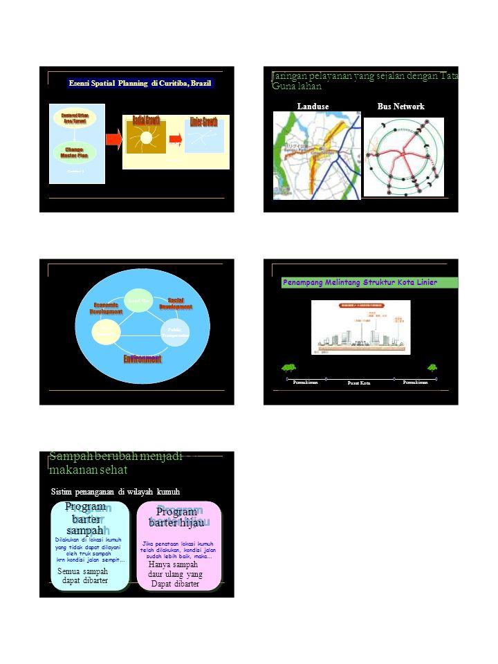 Esensi Spatial Planning di Curitiba, Brazil Radial growth Linier growth Jaringan pelayanan yang sejalan dengan Tata Guna lahan Bus NetworkLanduse Soci