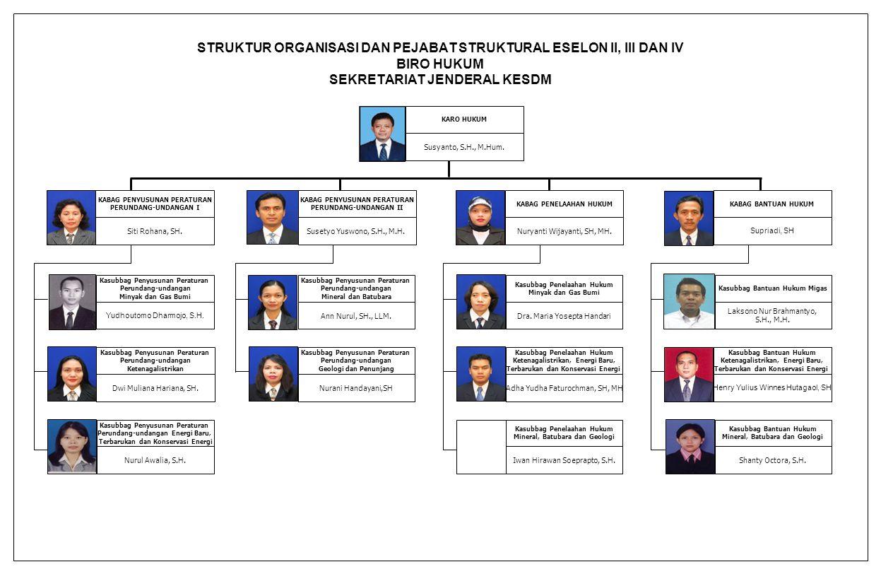 STRUKTUR ORGANISASI DAN PEJABAT STRUKTURAL ESELON II, III DAN IV BIRO HUKUM SEKRETARIAT JENDERAL KESDM Kasubbag Penyusunan Peraturan Perundang-undangan Minyak dan Gas Bumi Yudhoutomo Dharmojo, S.H.