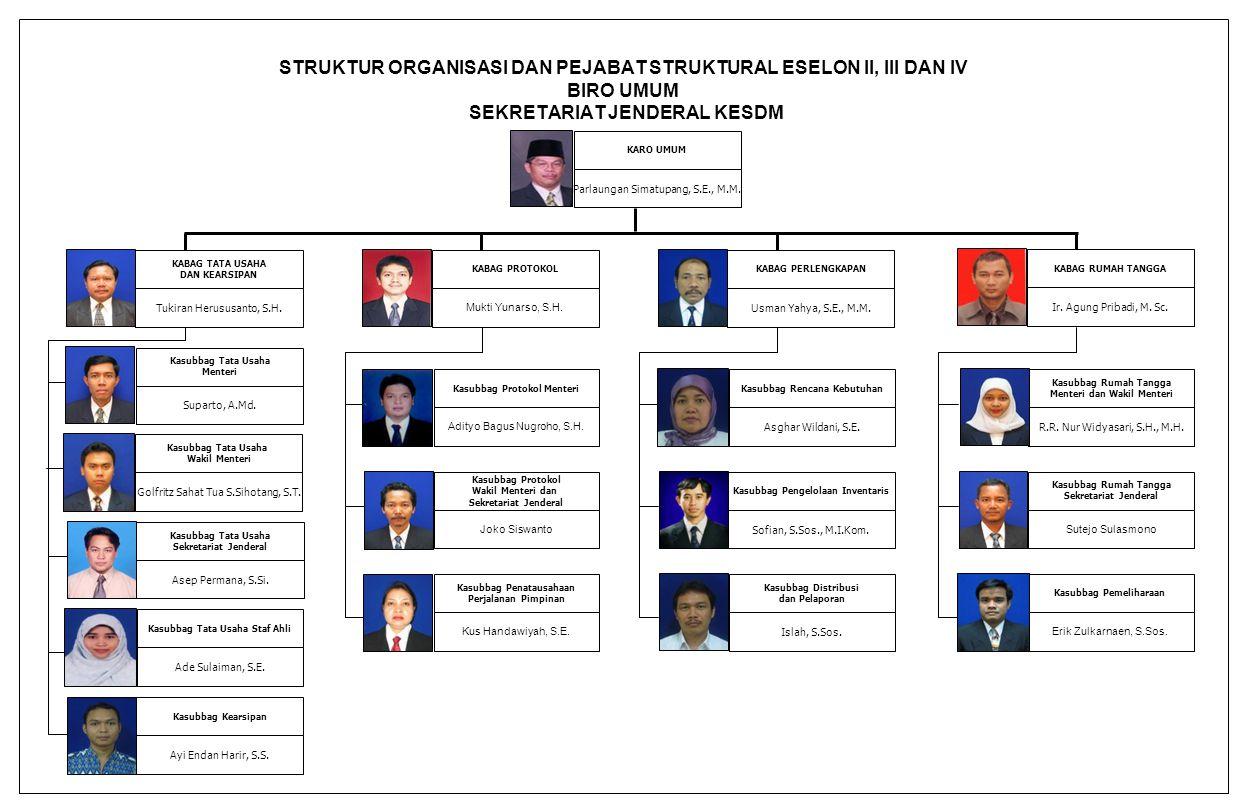 STRUKTUR ORGANISASI DAN PEJABAT STRUKTURAL ESELON II, III DAN IV BIRO UMUM SEKRETARIAT JENDERAL KESDM Kasubbag Tata Usaha Menteri Suparto, A.Md.