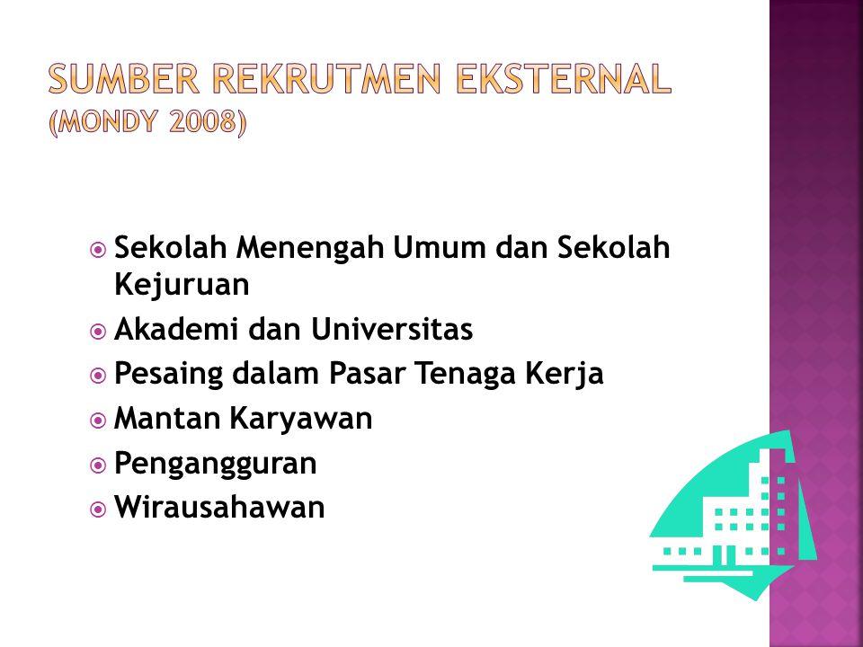  Sekolah Menengah Umum dan Sekolah Kejuruan  Akademi dan Universitas  Pesaing dalam Pasar Tenaga Kerja  Mantan Karyawan  Pengangguran  Wirausaha