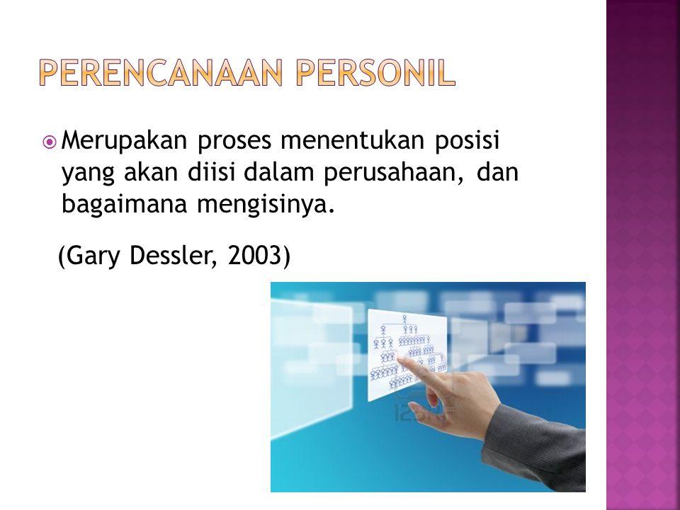  Merupakan proses menentukan posisi yang akan diisi dalam perusahaan, dan bagaimana mengisinya. (Gary Dessler, 2003)