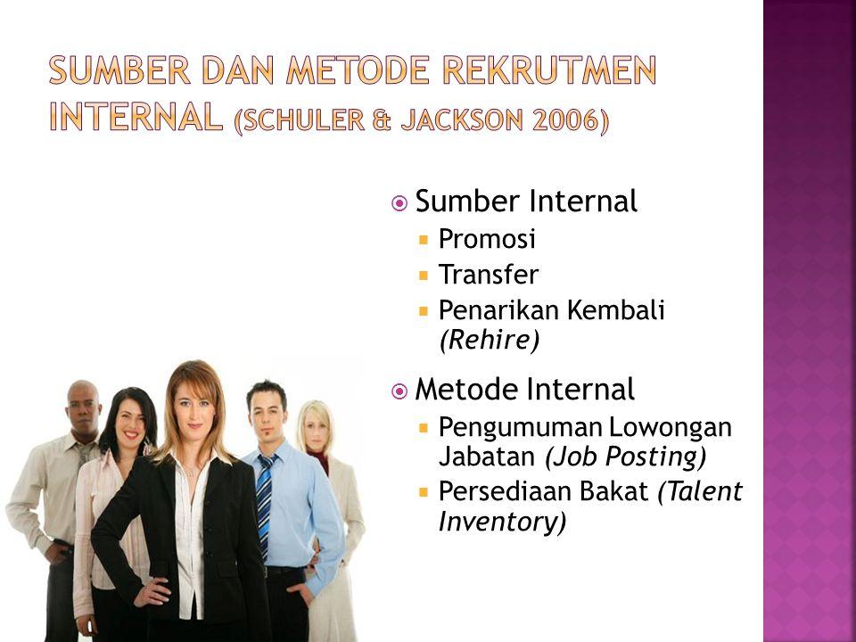  Sumber Internal  Promosi  Transfer  Penarikan Kembali (Rehire)  Metode Internal  Pengumuman Lowongan Jabatan (Job Posting)  Persediaan Bakat (
