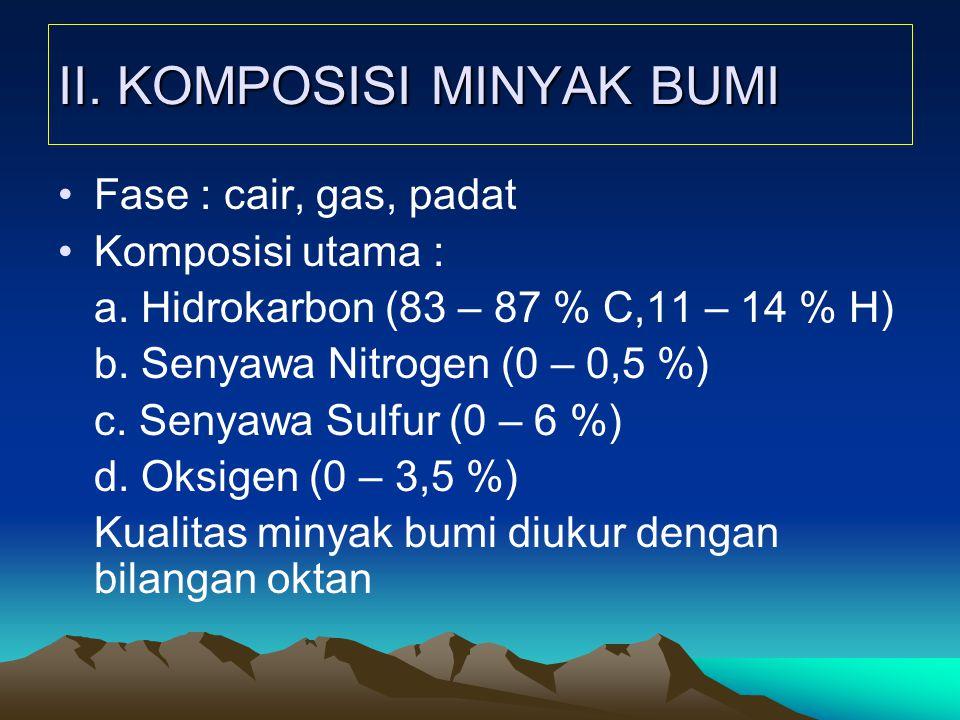II.KOMPOSISI MINYAK BUMI Fase : cair, gas, padat Komposisi utama : a.