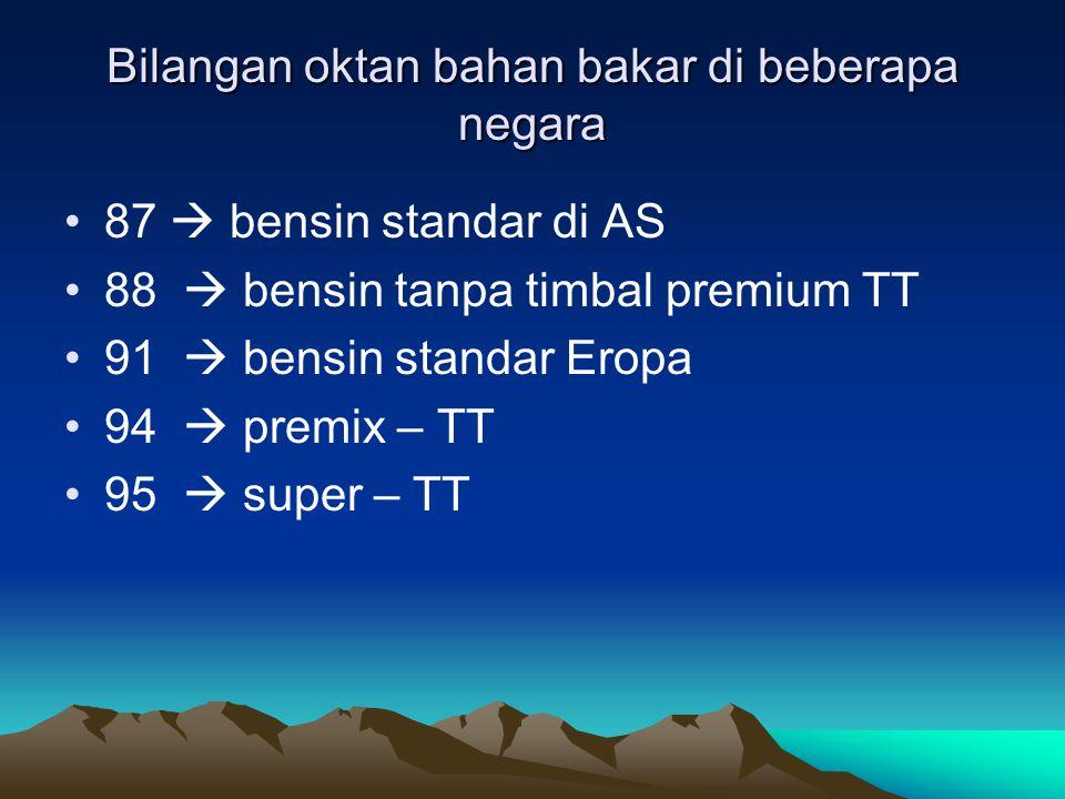 Bilangan oktan bahan bakar di beberapa negara 87  bensin standar di AS 88  bensin tanpa timbal premium TT 91  bensin standar Eropa 94  premix – TT 95  super – TT