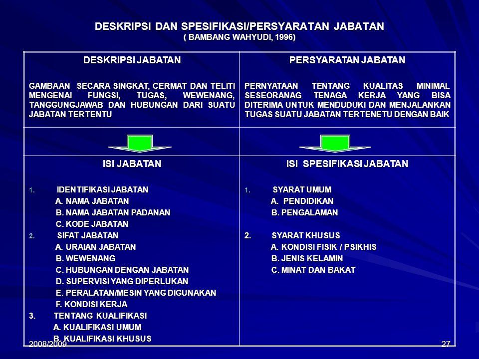 2008/200927 DESKRIPSI DAN SPESIFIKASI/PERSYARATAN JABATAN ( BAMBANG WAHYUDI, 1996) DESKRIPSI JABATAN GAMBAAN SECARA SINGKAT, CERMAT DAN TELITI MENGENA