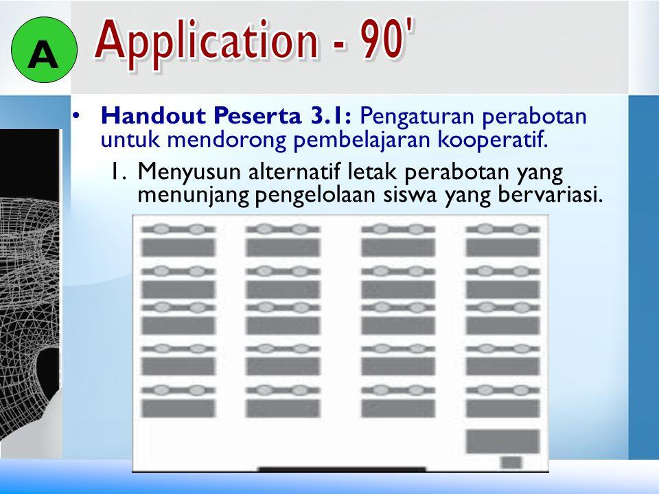 Handout Peserta 3.1: Pengaturan perabotan untuk mendorong pembelajaran kooperatif. 1.Menyusun alternatif letak perabotan yang menunjang pengelolaan si