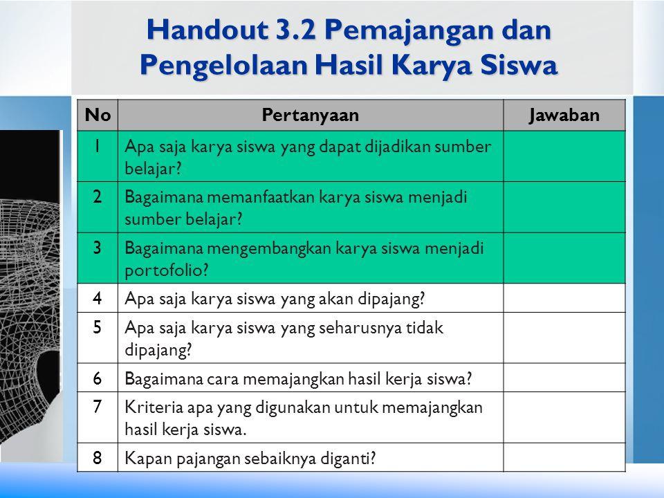 Handout 3.2 Pemajangan dan Pengelolaan Hasil Karya Siswa NoPertanyaanJawaban 1Apa saja karya siswa yang dapat dijadikan sumber belajar? 2Bagaimana mem