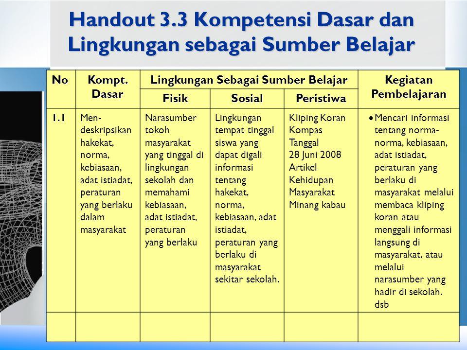 Handout 3.3 Kompetensi Dasar dan Lingkungan sebagai Sumber Belajar No Kompt. Dasar Lingkungan Sebagai Sumber Belajar Kegiatan Pembelajaran FisikSosial