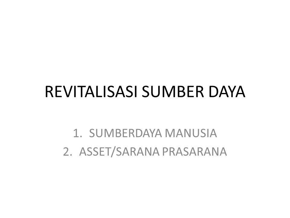REVITALISASI SUMBER DAYA 1.SUMBERDAYA MANUSIA 2.ASSET/SARANA PRASARANA
