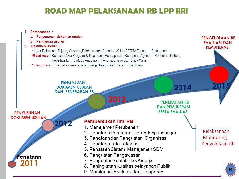 ROAD MAP PELAKSANAAN RB LPP RRI 8 2011 2012 2013 2014 PENYUSUNAN DOKUMEN USULAN PENGAJUAN DOKUMEN USULAN DAN PENERAPAN RB 2015 PENERAPAN RB DAN REMUNERASI SERTA EVALUASI PENGELOLAAN RB EVALUASI DAN REMUNERASI 1.Perencanaan : a.Penyusunan dokumen usulan b.Pengajuan usulan 2.