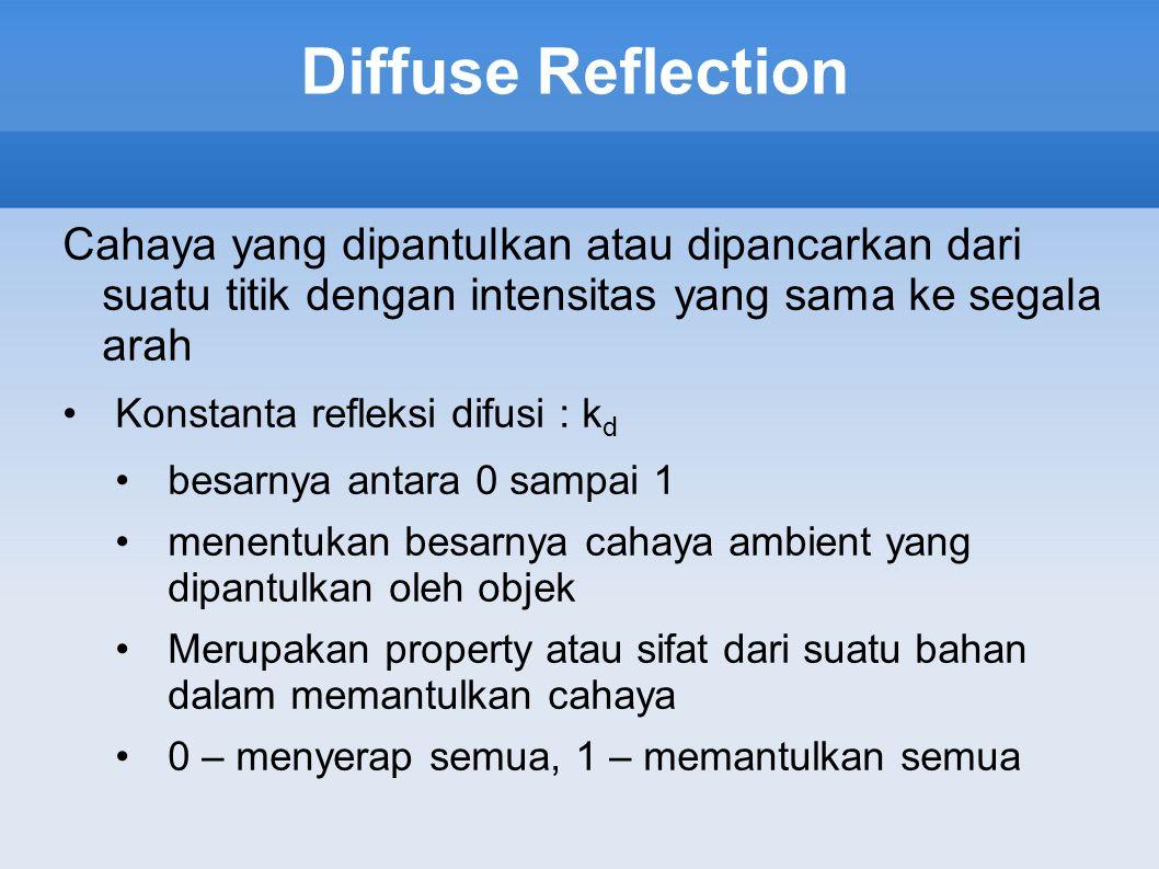 Diffuse Reflection Cahaya yang dipantulkan atau dipancarkan dari suatu titik dengan intensitas yang sama ke segala arah Konstanta refleksi difusi : k