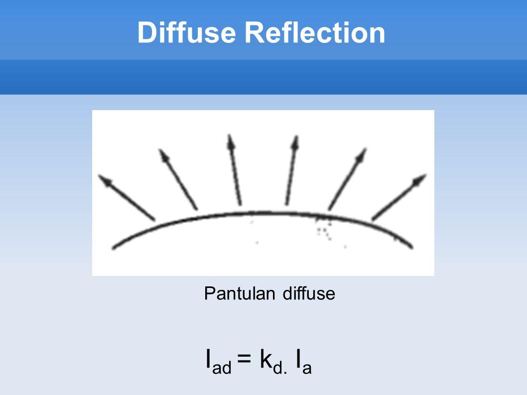 Diffuse Reflection Pantulan diffuse I ad = k d. I a