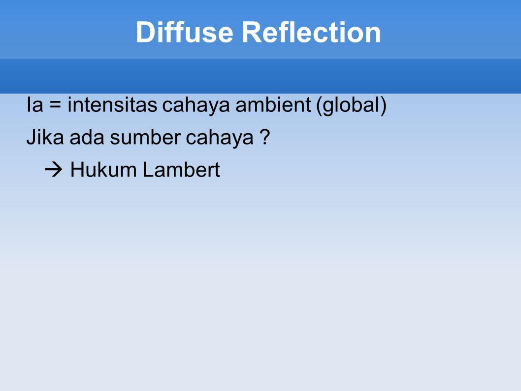 Diffuse Reflection Ia = intensitas cahaya ambient (global) Jika ada sumber cahaya ?  Hukum Lambert