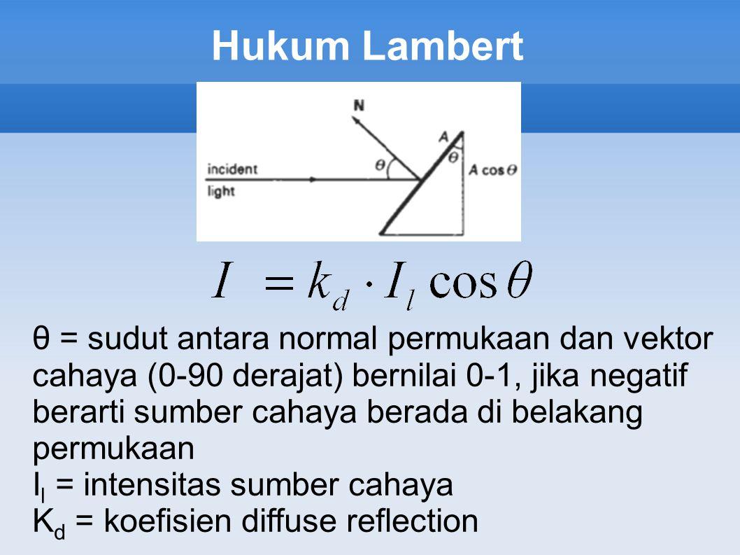 Hukum Lambert θ = sudut antara normal permukaan dan vektor cahaya (0-90 derajat) bernilai 0-1, jika negatif berarti sumber cahaya berada di belakang p