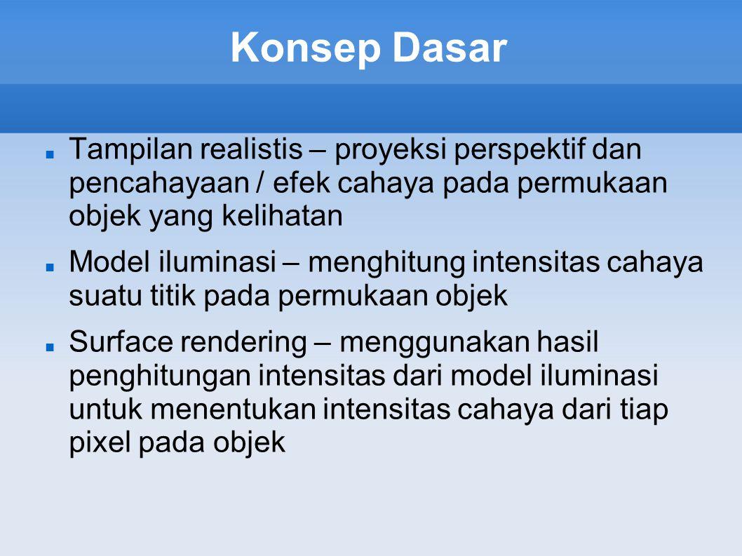 Konsep Dasar Tampilan realistis – proyeksi perspektif dan pencahayaan / efek cahaya pada permukaan objek yang kelihatan Model iluminasi – menghitung i