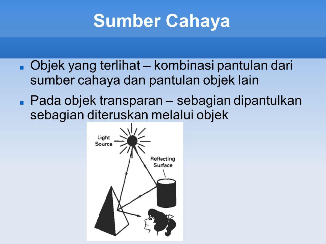 Sumber Cahaya Objek yang terlihat – kombinasi pantulan dari sumber cahaya dan pantulan objek lain Pada objek transparan – sebagian dipantulkan sebagia