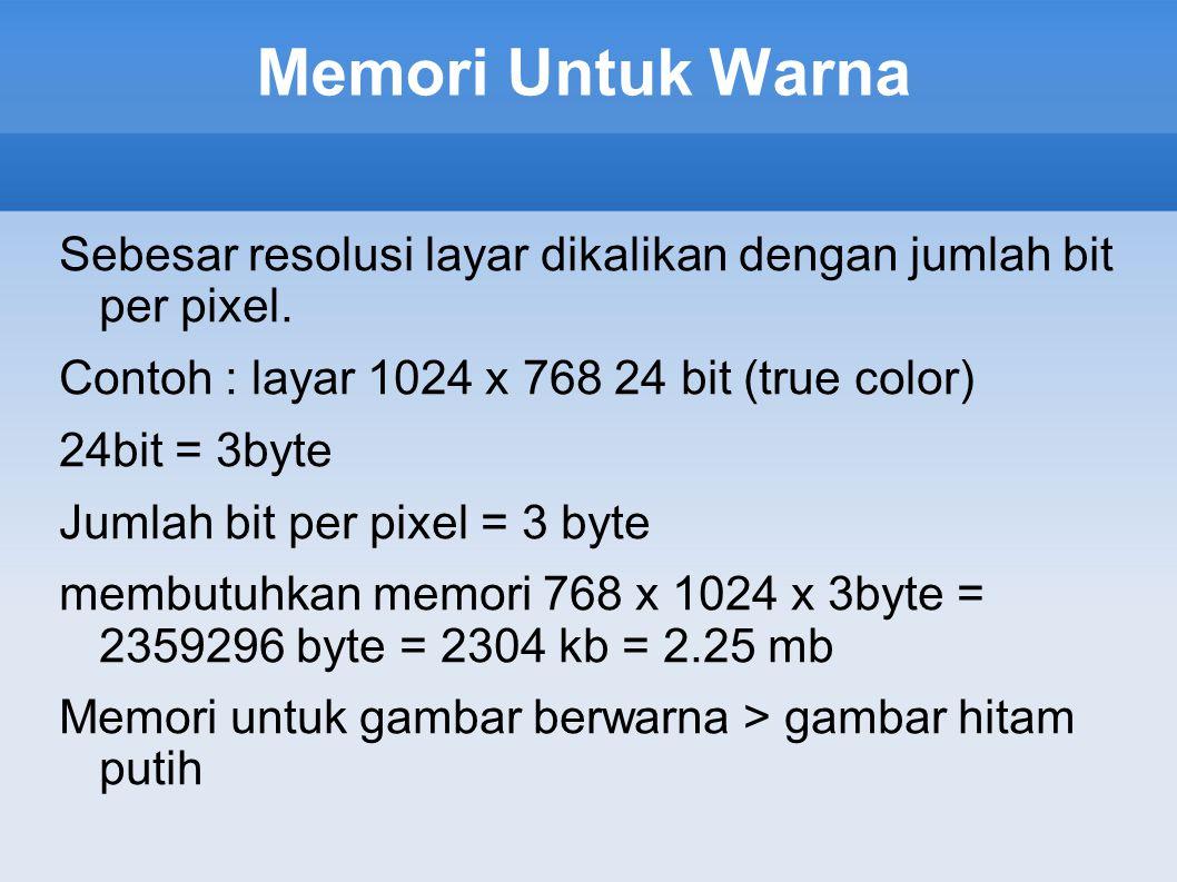 Memori Untuk Warna Sebesar resolusi layar dikalikan dengan jumlah bit per pixel. Contoh : layar 1024 x 768 24 bit (true color) 24bit = 3byte Jumlah bi
