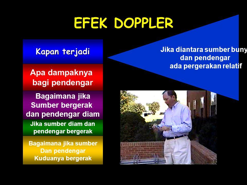 EFEK DOPPLER Apa dampaknya bagi pendengar Kapan terjadi Bagaimana jika sumber Dan pendengar Kuduanya bergerak Bagaimana jika Sumber bergerak dan pende