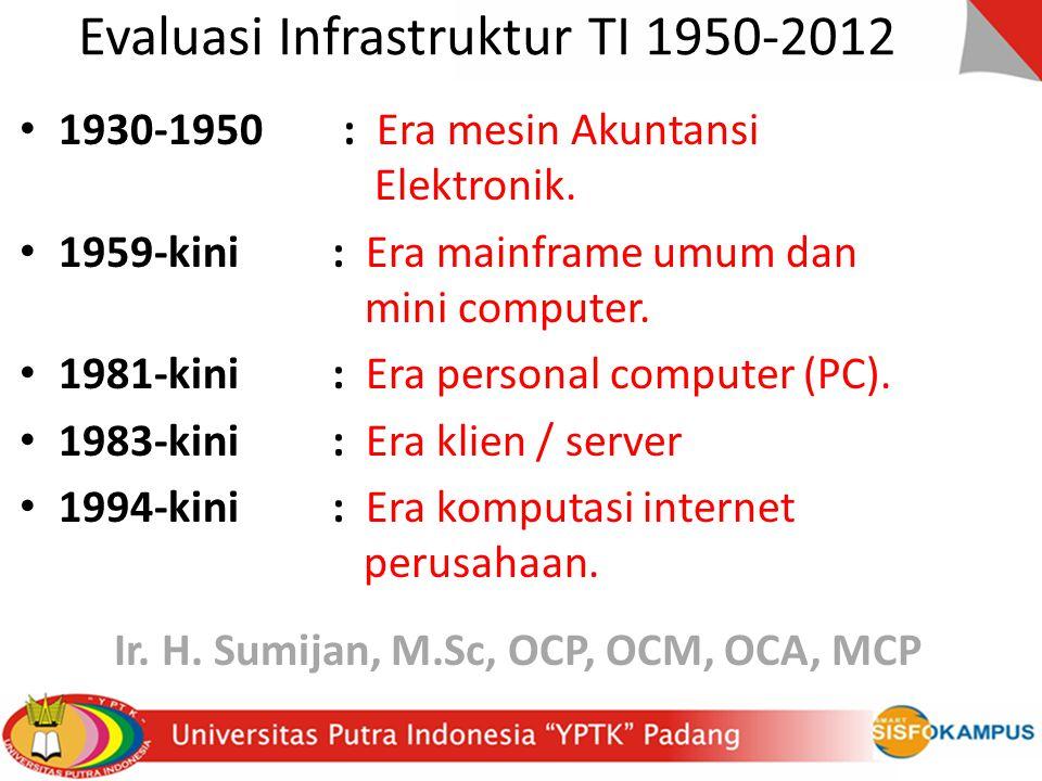 Evaluasi Infrastruktur TI 1950-2012 1930-1950 : Era mesin Akuntansi Elektronik. 1959-kini : Era mainframe umum dan mini computer. 1981-kini : Era pers
