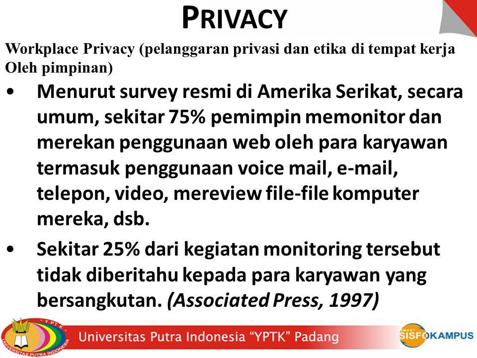 P RIVACY Workplace Privacy (pelanggaran privasi dan etika di tempat kerja Oleh pimpinan) Menurut survey resmi di Amerika Serikat, secara umum, sekitar