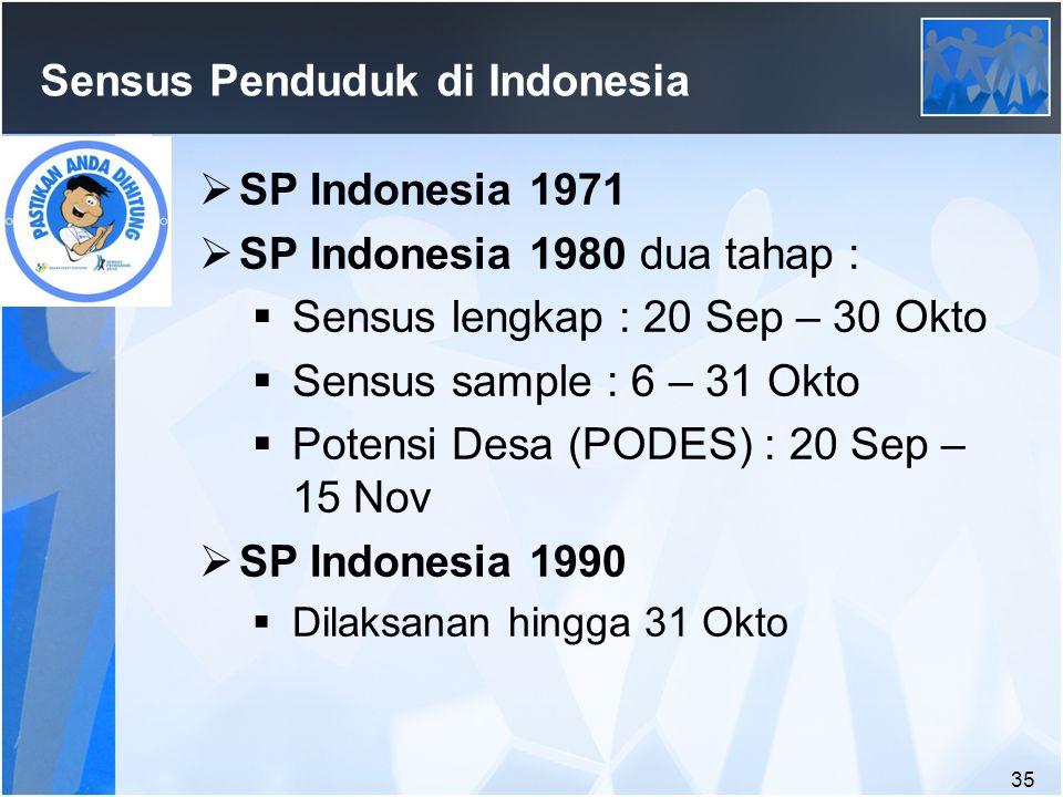 35 Sensus Penduduk di Indonesia  SP Indonesia 1971  SP Indonesia 1980 dua tahap :  Sensus lengkap : 20 Sep – 30 Okto  Sensus sample : 6 – 31 Okto  Potensi Desa (PODES) : 20 Sep – 15 Nov  SP Indonesia 1990  Dilaksanan hingga 31 Okto