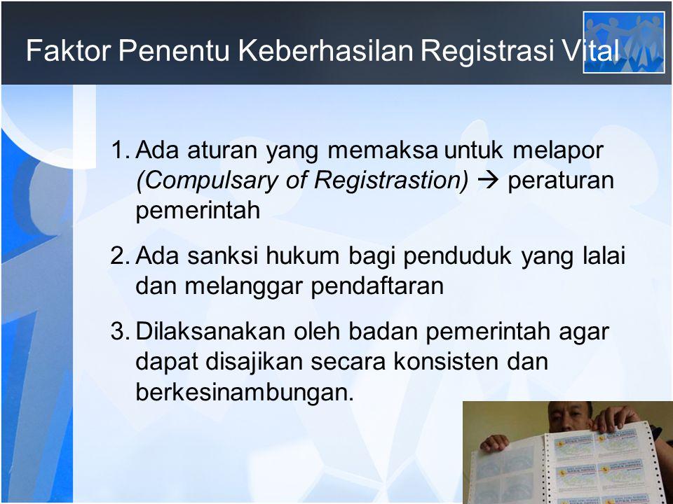50 Faktor Penentu Keberhasilan Registrasi Vital 1.Ada aturan yang memaksa untuk melapor (Compulsary of Registrastion)  peraturan pemerintah 2.Ada sanksi hukum bagi penduduk yang lalai dan melanggar pendaftaran 3.Dilaksanakan oleh badan pemerintah agar dapat disajikan secara konsisten dan berkesinambungan.