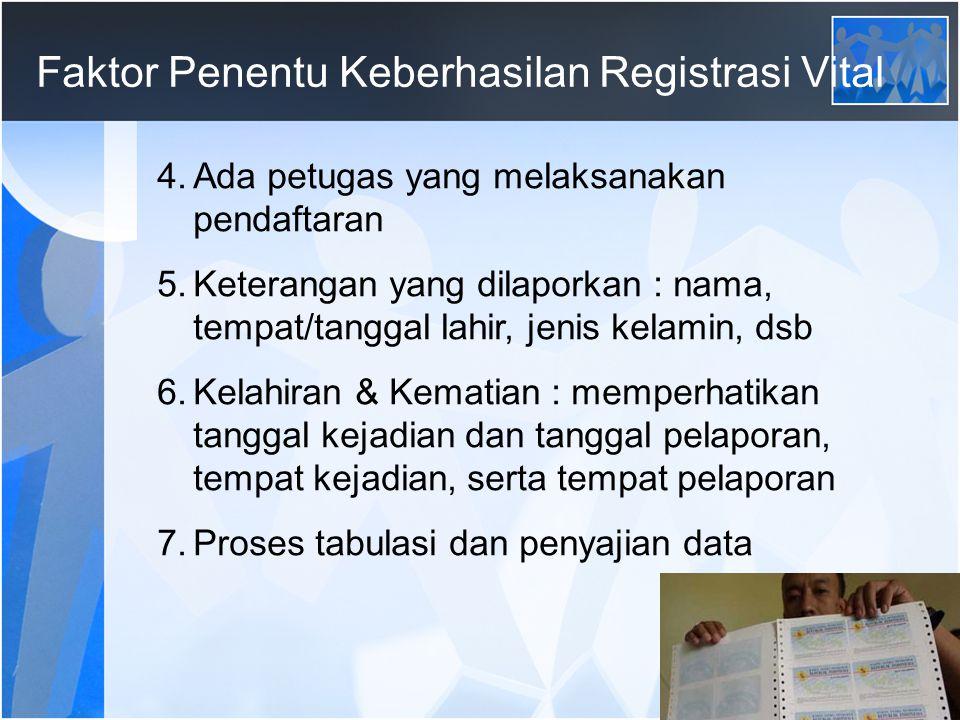 51 Faktor Penentu Keberhasilan Registrasi Vital 4.Ada petugas yang melaksanakan pendaftaran 5.Keterangan yang dilaporkan : nama, tempat/tanggal lahir, jenis kelamin, dsb 6.Kelahiran & Kematian : memperhatikan tanggal kejadian dan tanggal pelaporan, tempat kejadian, serta tempat pelaporan 7.Proses tabulasi dan penyajian data
