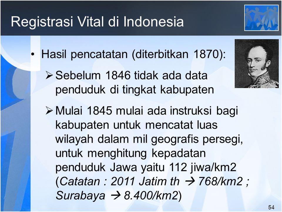 54 Registrasi Vital di Indonesia Hasil pencatatan (diterbitkan 1870):  Sebelum 1846 tidak ada data penduduk di tingkat kabupaten  Mulai 1845 mulai ada instruksi bagi kabupaten untuk mencatat luas wilayah dalam mil geografis persegi, untuk menghitung kepadatan penduduk Jawa yaitu 112 jiwa/km2 (Catatan : 2011 Jatim th  768/km2 ; Surabaya  8.400/km2)