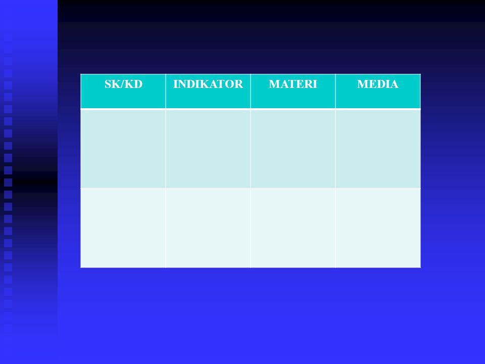 Susunan Isi Storyboard OpeningIntroduction Sapaan, Judul, Tujuan Menu Utama HOME Materi LatihanPermainan Game yg RelevanSoal PG Penjelasan Latihan /Praktek Kesimpulan Closing Sub Materi-1Sub Materi-2Sub Materi-3Sub Materi-4