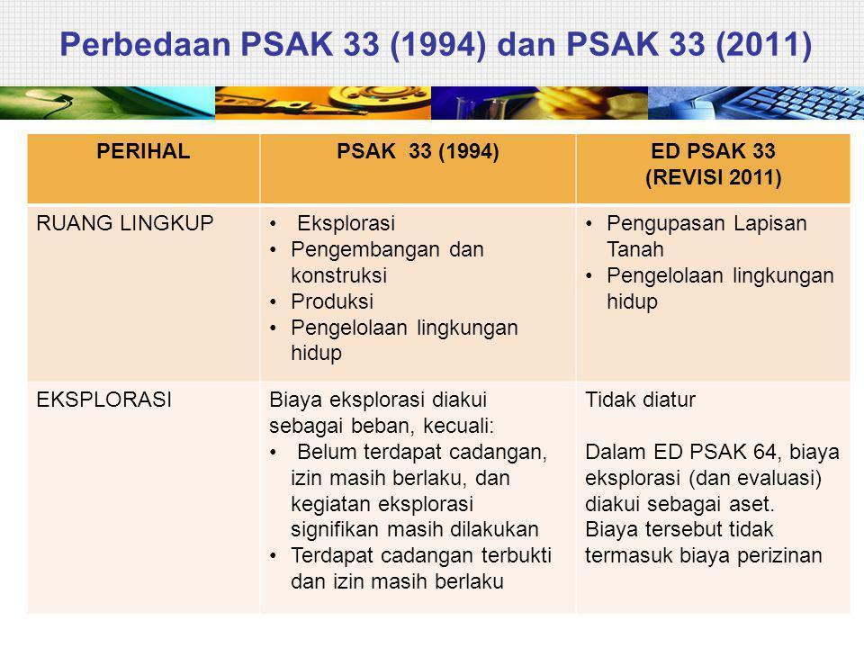 Perbedaan PSAK 33 (1994) dan PSAK 33 (2011) PERIHALPSAK 33 (1994)ED PSAK 33 (REVISI 2011) RUANG LINGKUP Eksplorasi Pengembangan dan konstruksi Produksi Pengelolaan lingkungan hidup Pengupasan Lapisan Tanah Pengelolaan lingkungan hidup EKSPLORASIBiaya eksplorasi diakui sebagai beban, kecuali: Belum terdapat cadangan, izin masih berlaku, dan kegiatan eksplorasi signifikan masih dilakukan Terdapat cadangan terbukti dan izin masih berlaku Tidak diatur Dalam ED PSAK 64, biaya eksplorasi (dan evaluasi) diakui sebagai aset.