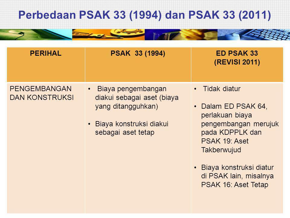 PERIHALPSAK 33 (1994)ED PSAK 33 (REVISI 2011) PENGEMBANGAN DAN KONSTRUKSI Biaya pengembangan diakui sebagai aset (biaya yang ditangguhkan) Biaya konstruksi diakui sebagai aset tetap Tidak diatur Dalam ED PSAK 64, perlakuan biaya pengembangan merujuk pada KDPPLK dan PSAK 19: Aset Takberwujud Biaya konstruksi diatur di PSAK lain, misalnya PSAK 16: Aset Tetap Perbedaan PSAK 33 (1994) dan PSAK 33 (2011)