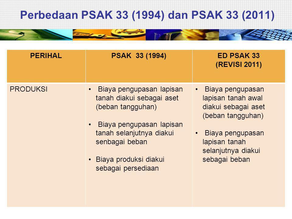 PERIHALPSAK 33 (1994)ED PSAK 33 (REVISI 2011) PRODUKSI Biaya pengupasan lapisan tanah diakui sebagai aset (beban tangguhan) Biaya pengupasan lapisan tanah selanjutnya diakui senbagai beban Biaya produksi diakui sebagai persediaan Biaya pengupasan lapisan tanah awal diakui sebagai aset (beban tangguhan) Biaya pengupasan lapisan tanah selanjutnya diakui sebagai beban Perbedaan PSAK 33 (1994) dan PSAK 33 (2011)