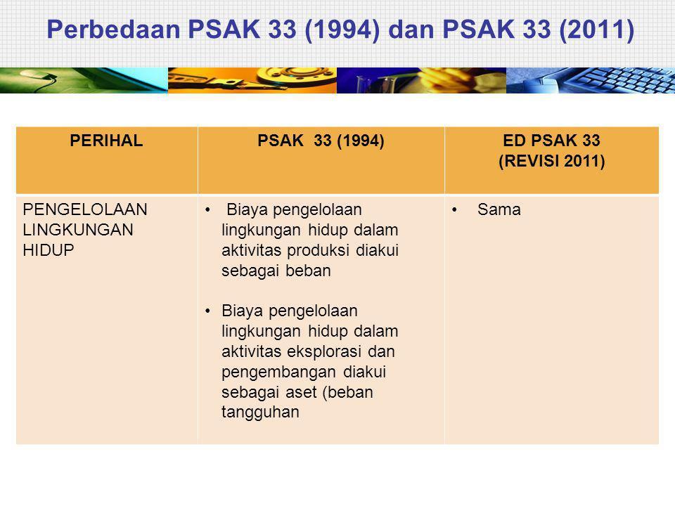 PERIHALPSAK 33 (1994)ED PSAK 33 (REVISI 2011) PENGELOLAAN LINGKUNGAN HIDUP Biaya pengelolaan lingkungan hidup dalam aktivitas produksi diakui sebagai beban Biaya pengelolaan lingkungan hidup dalam aktivitas eksplorasi dan pengembangan diakui sebagai aset (beban tangguhan Sama Perbedaan PSAK 33 (1994) dan PSAK 33 (2011)