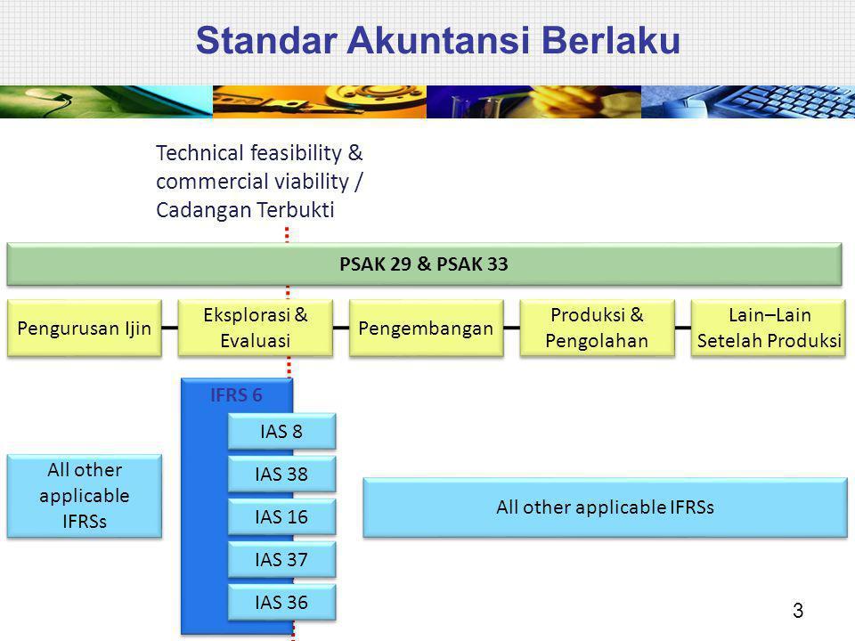 Standar Akuntansi Berlaku 3 Pengurusan Ijin Eksplorasi & Evaluasi Pengembangan Produksi & Pengolahan Lain–Lain Setelah Produksi Technical feasibility & commercial viability / Cadangan Terbukti IFRS 6 IAS 8 IAS 38 IAS 16 IAS 37 IAS 36 PSAK 29 & PSAK 33 All other applicable IFRSs