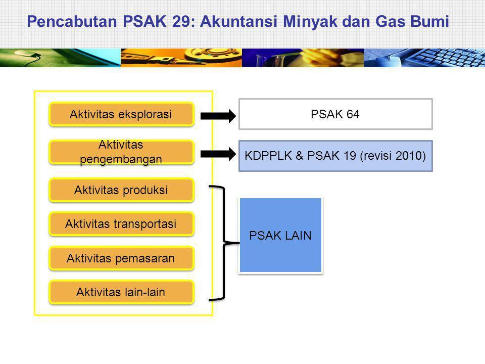 Revisi PSAK 33: Akuntansi Pertambangan Umum Aktivitas eksplorasi Aktivitas pengembangan dan konstruksi Aktivitas produksi Aktivitas pengelolaan lingkungan hidup PSAK 64 Pengembangan: KDPPLK & PSAK 19 (revisi 2010) Konstruksi: PSAK 16 (revisi 1997) Aktivitas pengupasan lapisan tanah belum diatur di PSAK lain Aktivitas pengelolaan lingkungan hidup perlakuannya berbeda dengan PSAK 57 (revisi 2009)