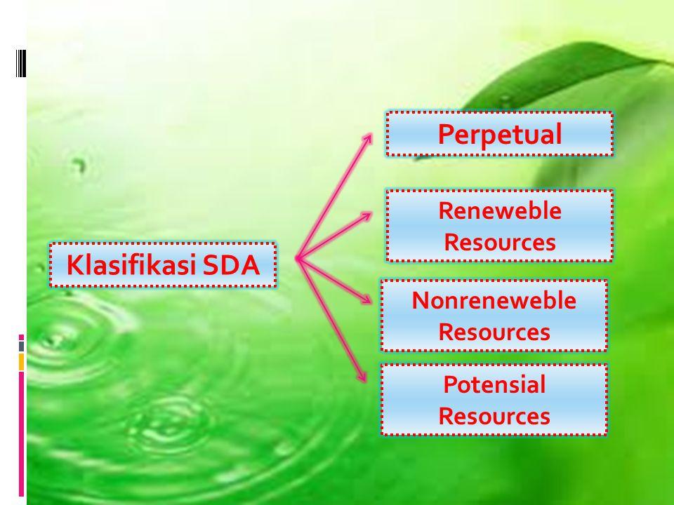 Klasifikasi SDA Perpetual Reneweble Resources Potensial Resources Nonreneweble Resources