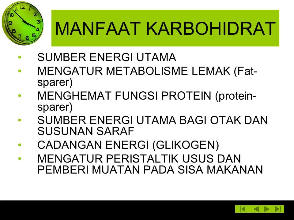 MANFAAT KARBOHIDRAT SUMBER ENERGI UTAMA MENGATUR METABOLISME LEMAK (Fat- sparer) MENGHEMAT FUNGSI PROTEIN (protein- sparer) SUMBER ENERGI UTAMA BAGI O