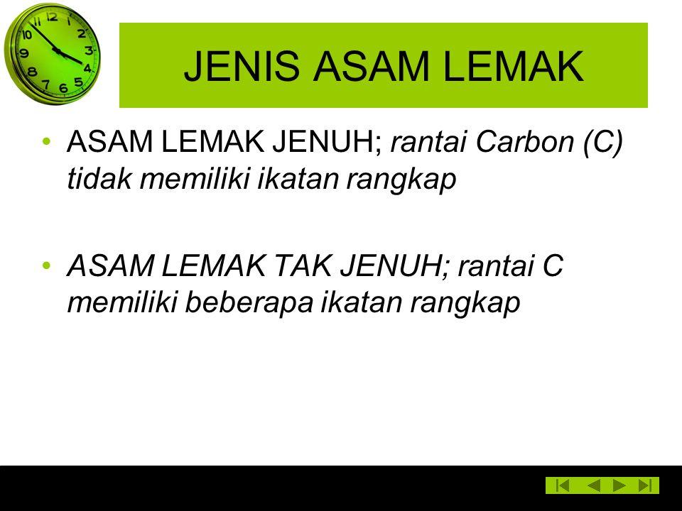 JENIS ASAM LEMAK ASAM LEMAK JENUH; rantai Carbon (C) tidak memiliki ikatan rangkap ASAM LEMAK TAK JENUH; rantai C memiliki beberapa ikatan rangkap