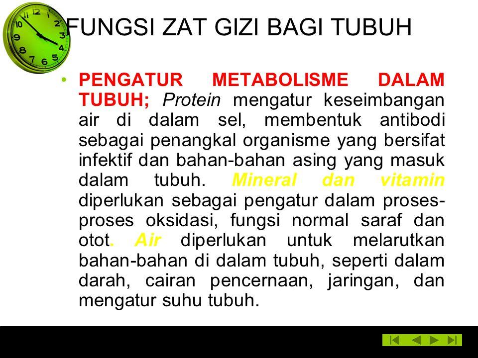 FUNGSI & SUMBER VITAMIN NamaFungsi utamaSumber Vit.Kmembantu pembentukan prothrombin untuk pembekuan darah daun hijau (bayam, kangkung, dll) kubis, hati dll.