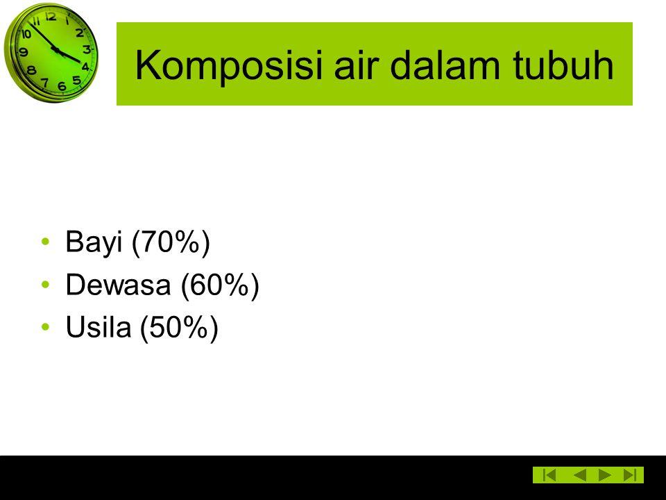 Komposisi air dalam tubuh Bayi (70%) Dewasa (60%) Usila (50%)