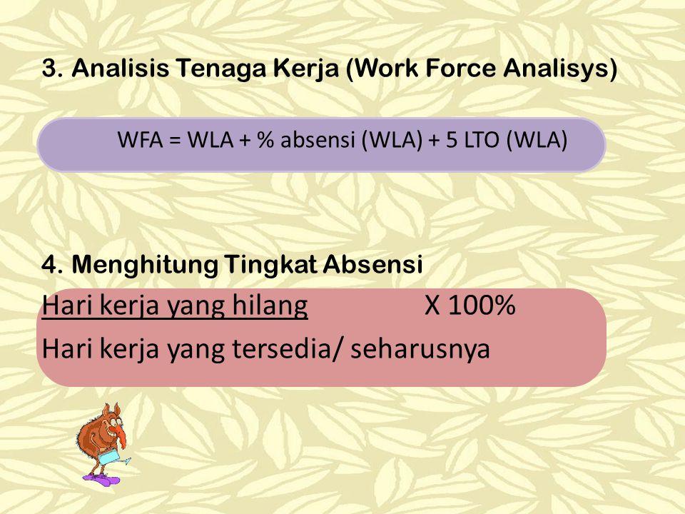 3. Analisis Tenaga Kerja (Work Force Analisys) WFA = WLA + % absensi (WLA) + 5 LTO (WLA) 4. Menghitung Tingkat Absensi Hari kerja yang hilang X 100% H