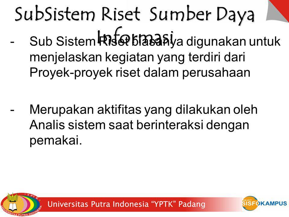 SubSistem Riset Sumber Daya Informasi -Sub Sistem Riset biasanya digunakan untuk menjelaskan kegiatan yang terdiri dari Proyek-proyek riset dalam peru