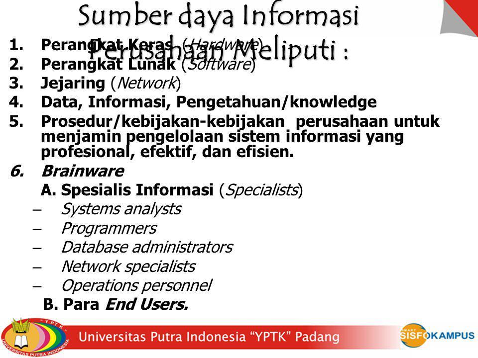 Sumber daya Informasi Perusahaan Meliputi : 1.Perangkat Keras (Hardware) 2.Perangkat Lunak (Software) 3.Jejaring (Network) 4.Data, Informasi, Pengetah